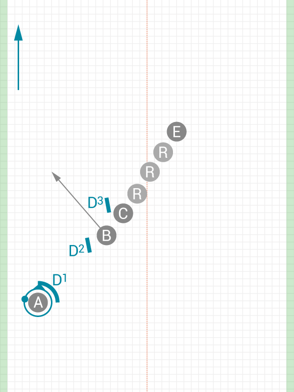 Image of 3H Sideline Reset