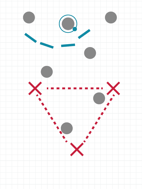 Triangle defence formation