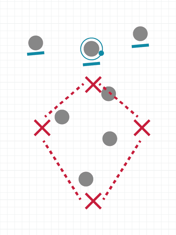 Diamond defence formation